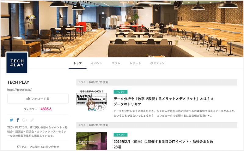 コミュニティページのトップ画面